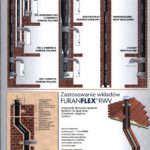 furanflex strona 2